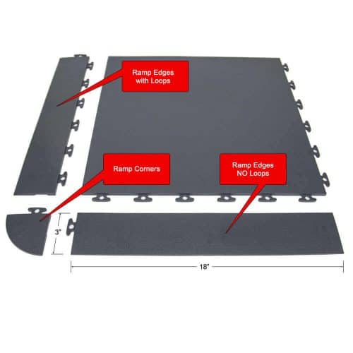 Flexible PVC Ramp Edges for 18-inch Tiles - Gray-01