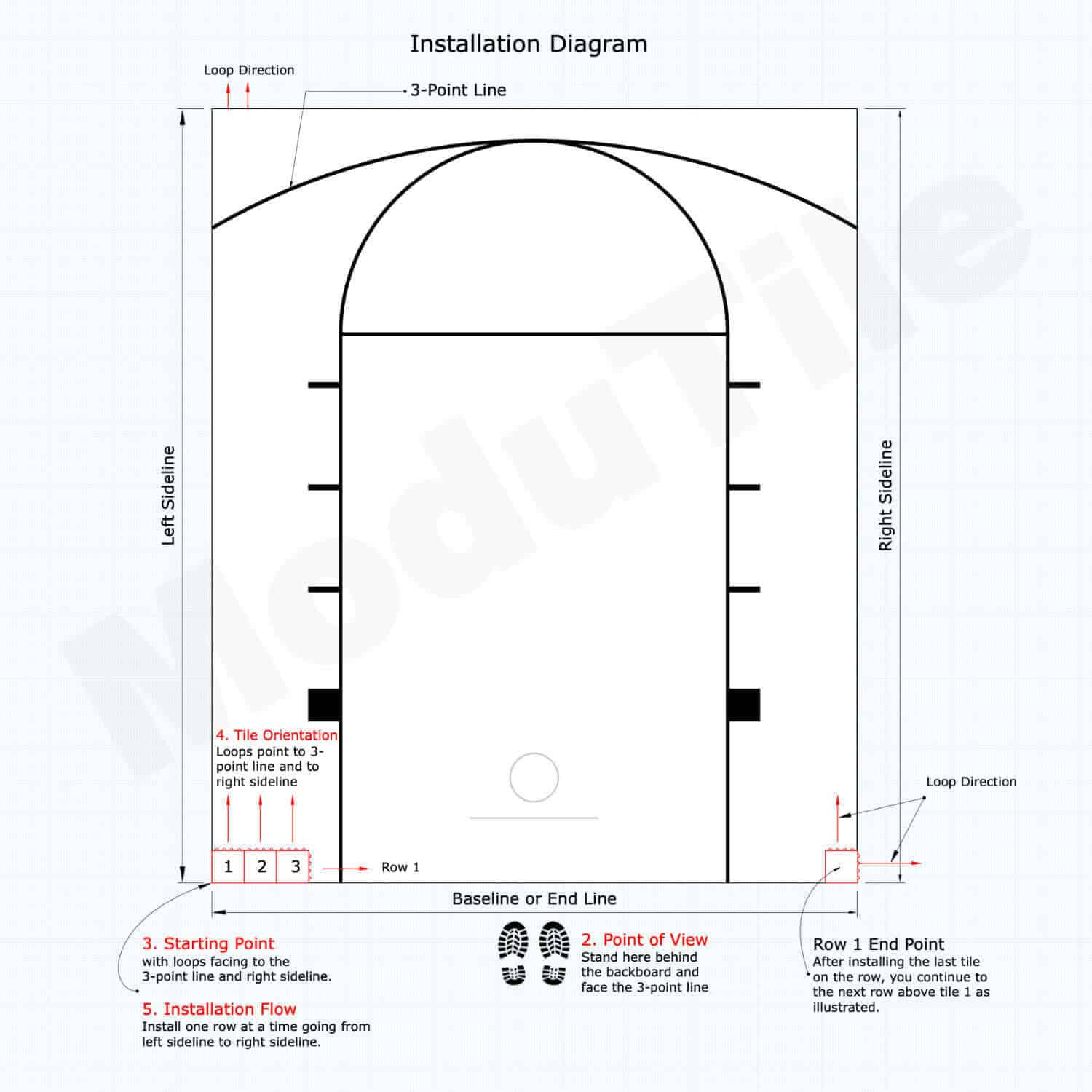 How To Install Backyard Basketball Court Tiles - Diagram