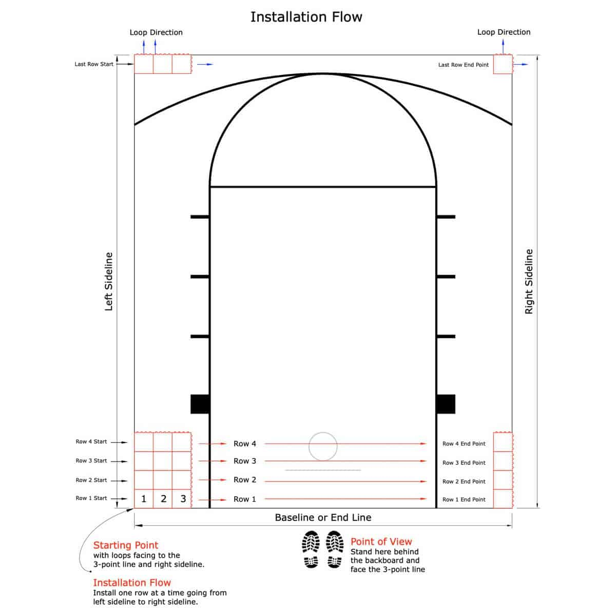Installation Flow - How to Install backyard basketball court