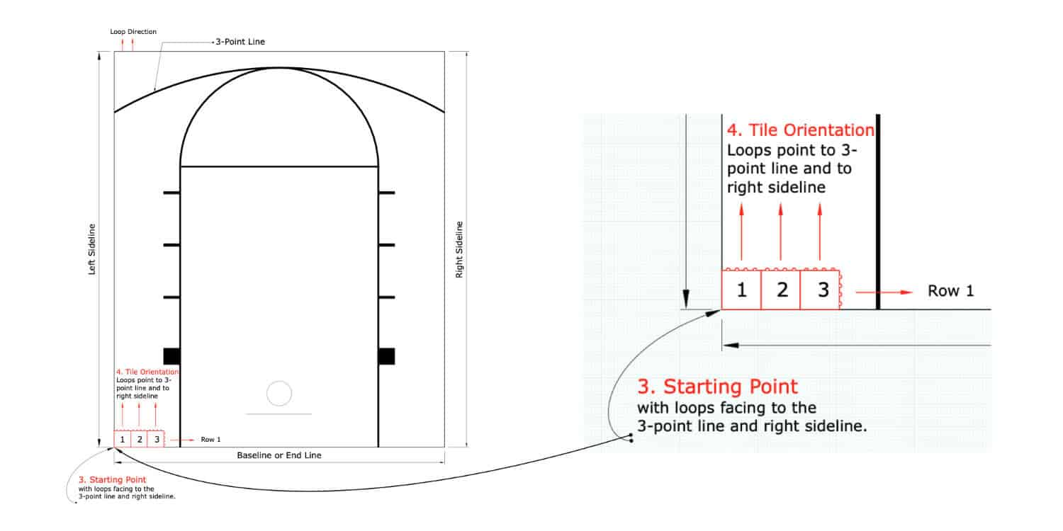 Starting Point - How To Install Backyard Basketball Court ModuTile