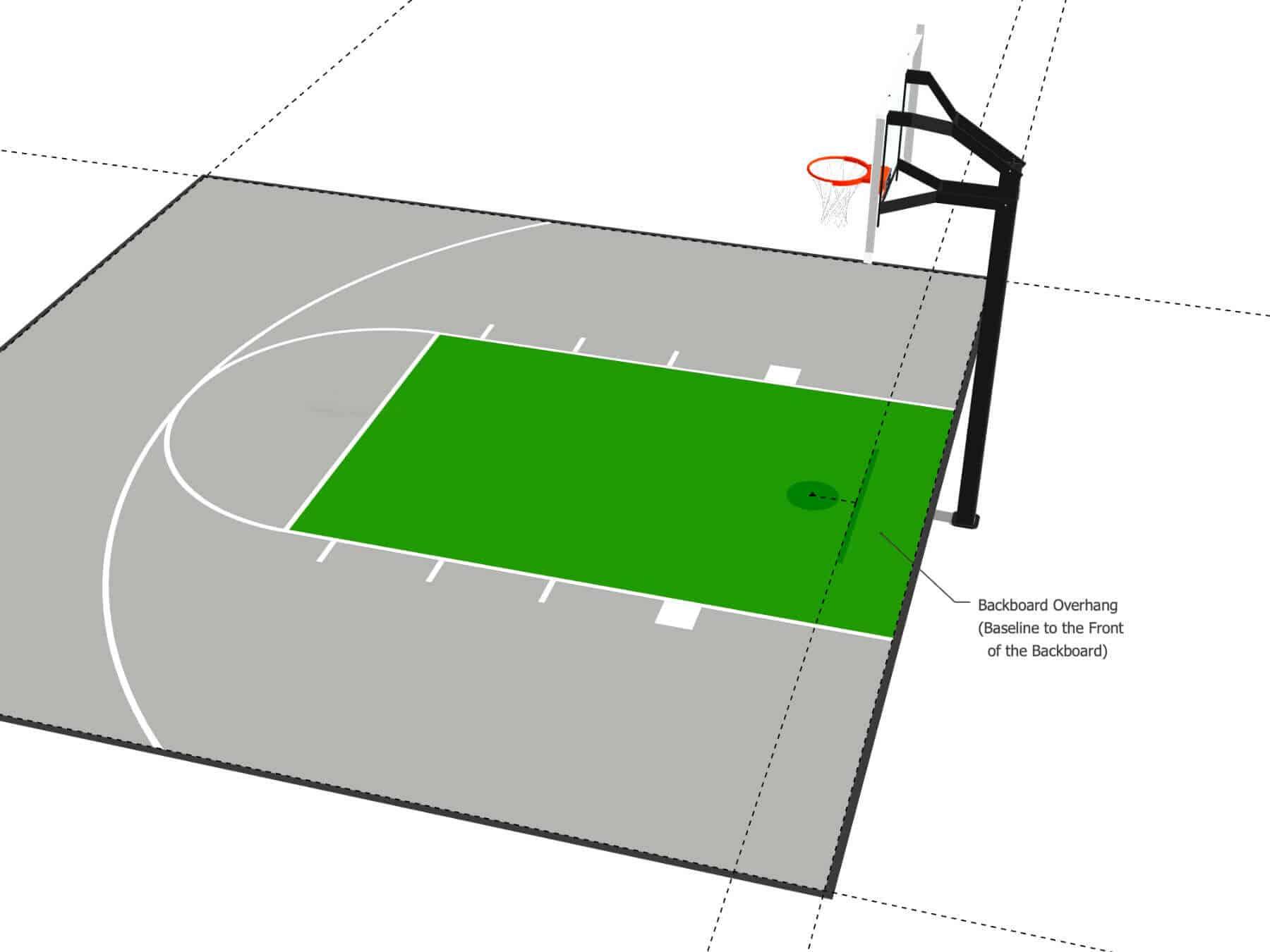 Basketball Backboard Overhange Dimension