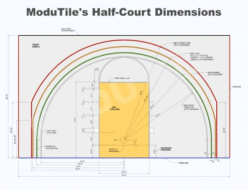 Basketball Half Court Dimensions