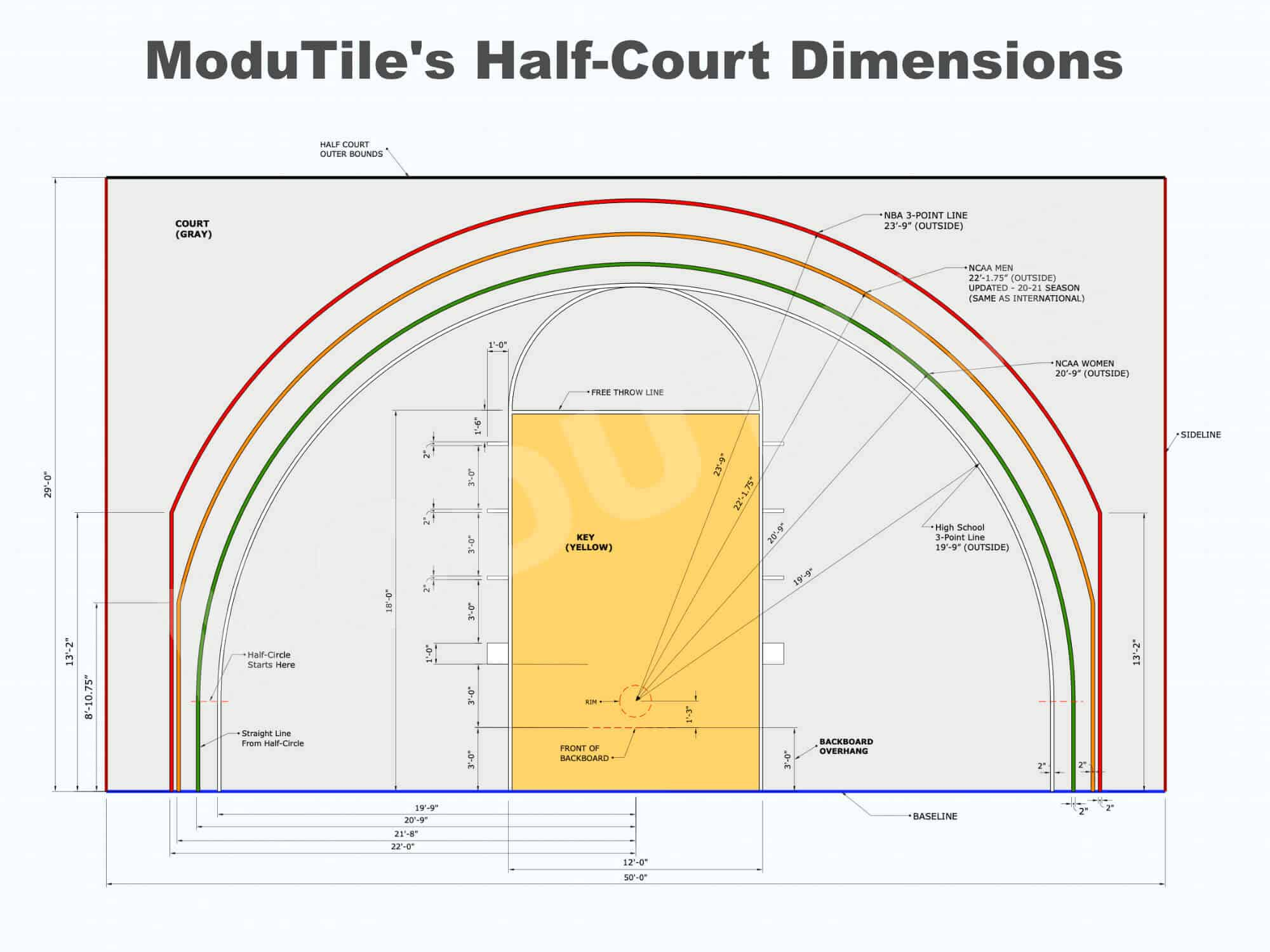 Basketball Half Court Dimensions Drawings Modutile